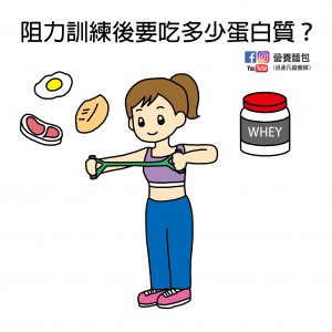 阻力訓練後要吃多少蛋白質才能達到最好的增肌效果?越多越好嗎?營養師根據科學實證告訴你。