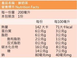 營養標示怎麼看?為什麼標榜無加糖,糖卻不是零?廠商有騙我嗎?營養師來告訴你。