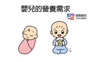 寶寶每天要攝取多少熱量、蛋白質跟水份?為什麼嬰兒不能吃蜂蜜?讓營養師來告訴你。