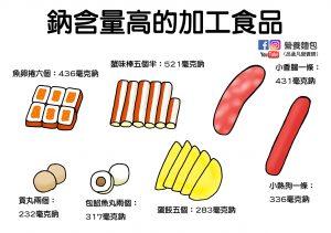 每天可以攝取多少鈉?台灣人都吃太鹹了你知道嗎?營養師告訴你該怎麼注意鈉的攝取!